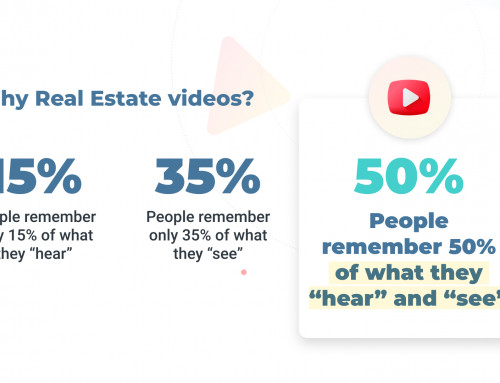 Engage buyers with embedded real estate videos